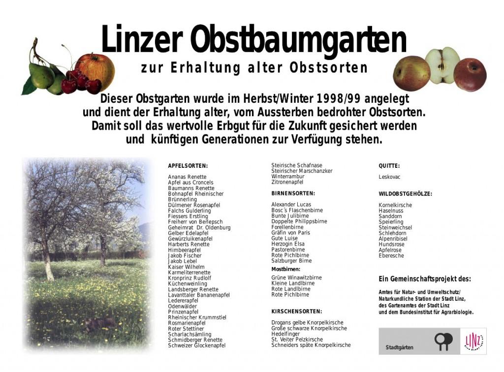 Liste aller Sorten im Obstbaumgarten Margarethen am Freinberg.